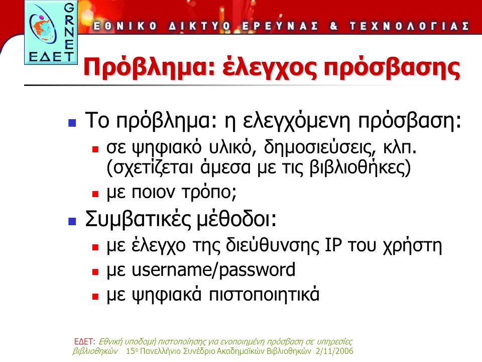 ΕΔΕΤ: Εθνική υποδομή πιστοποίησης για ενοποιημένη πρόσβαση σε υπηρεσίες βιβλιοθηκών 15 ο Πανελλήνιο Συνέδριο Ακαδημαϊκών Βιβλιοθηκών 2/11/2006 Πρόβλημα: έλεγχος πρόσβασης Το πρόβλημα: η ελεγχόμενη πρόσβαση: σε ψηφιακό υλικό, δημοσιεύσεις, κλπ.