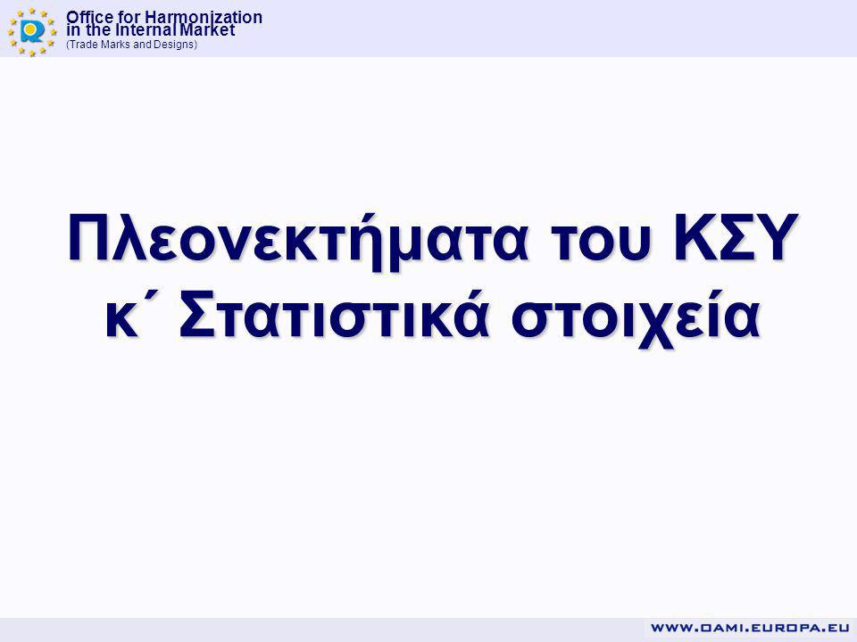 Office for Harmonization in the Internal Market (Trade Marks and Designs) Πλεονεκτήματα του ΚΣΥ κ΄ Στατιστικά στοιχεία