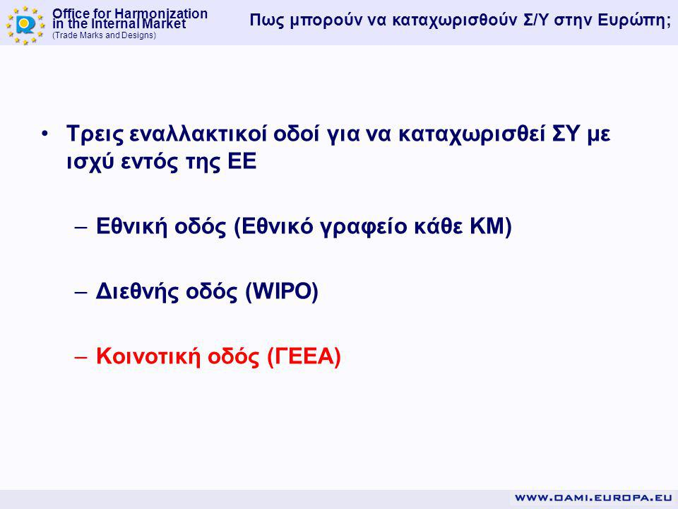 Office for Harmonization in the Internal Market (Trade Marks and Designs) Τρεις εναλλακτικοί οδοί για να καταχωρισθεί ΣΥ με ισχύ εντός της ΕΕ –Εθνική