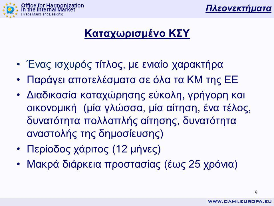 Office for Harmonization in the Internal Market (Trade Marks and Designs) RCD Online ΠΙΣΤΟΠΟΙΗΤΙΚΟ ΚΑΤΑΧΩΡΙΣΗΣ