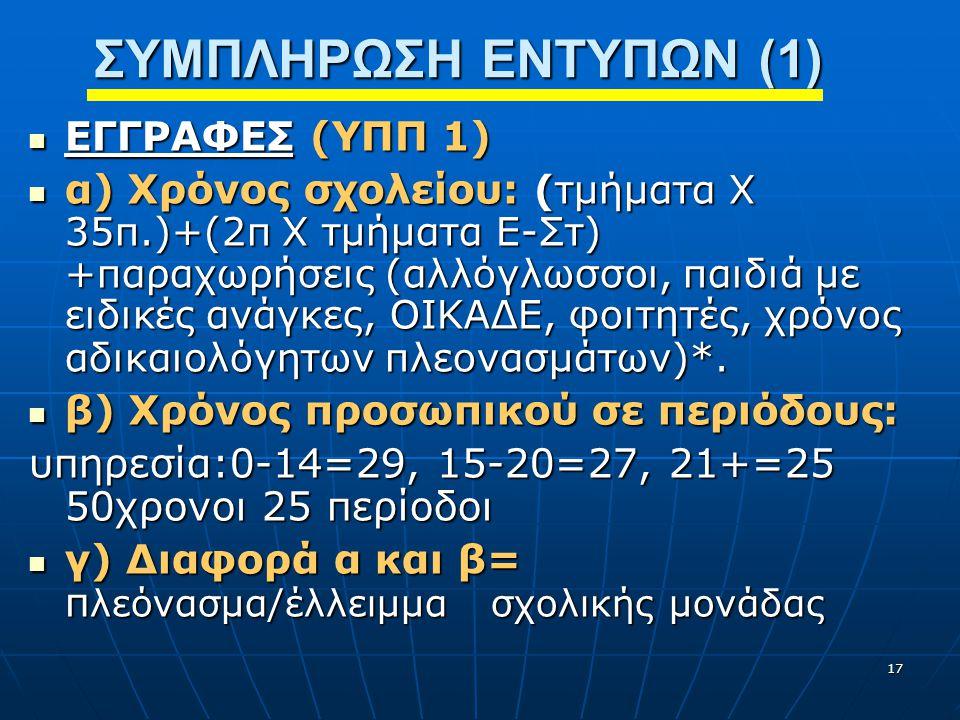17 ΣΥΜΠΛΗΡΩΣΗ ΕΝΤΥΠΩΝ (1) ΕΓΓΡΑΦΕΣ (ΥΠΠ 1) ΕΓΓΡΑΦΕΣ (ΥΠΠ 1) α) Χρόνος σχολείου: (τμήματα Χ 35π.)+(2π Χ τμήματα Ε-Στ) +παραχωρήσεις (αλλόγλωσσοι, παιδι