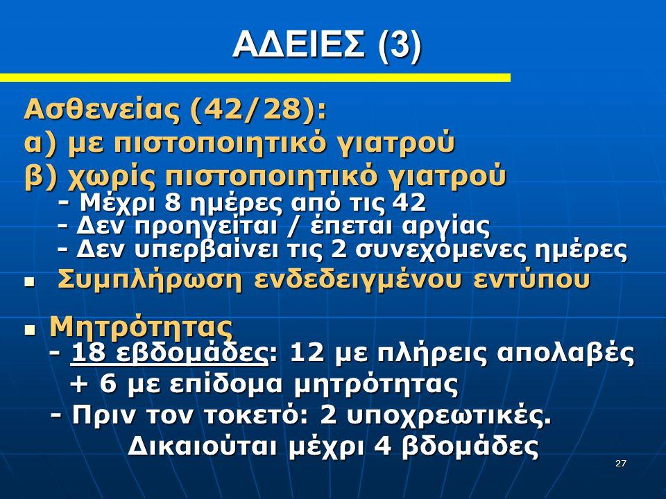 27 ΑΔΕΙΕΣ (3) Ασθενείας (42/28): α) με πιστοποιητικό γιατρού β) χωρίς πιστοποιητικό γιατρού - Μέχρι 8 ημέρες από τις 42 - Δεν προηγείται / έπεται αργίας - Δεν υπερβαίνει τις 2 συνεχόμενες ημέρες Συμπλήρωση ενδεδειγμένου εντύπου Συμπλήρωση ενδεδειγμένου εντύπου Μητρότητας - 18 εβδομάδες: 12 με πλήρεις απολαβές Μητρότητας - 18 εβδομάδες: 12 με πλήρεις απολαβές + 6 με επίδομα μητρότητας + 6 με επίδομα μητρότητας - Πριν τον τοκετό: 2 υποχρεωτικές.