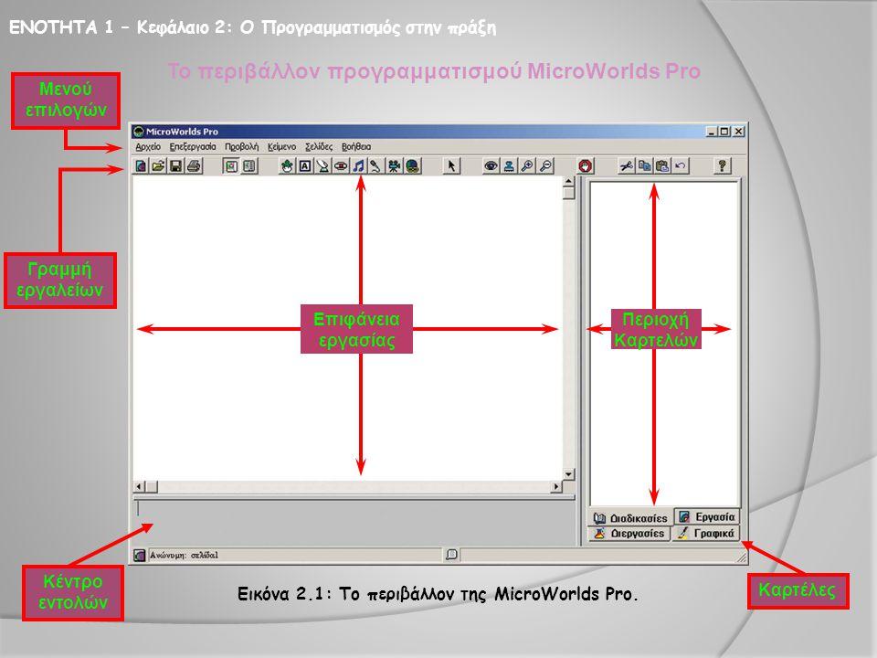 ΕΝΟΤΗΤΑ 1 – Κεφάλαιο 2: Ο Προγραμματισμός στην πράξη Το περιβάλλον προγραμματισμού MicroWorlds Pro Μενού επιλογών Γραμμή εργαλείων Κέντρο εντολών Καρτ
