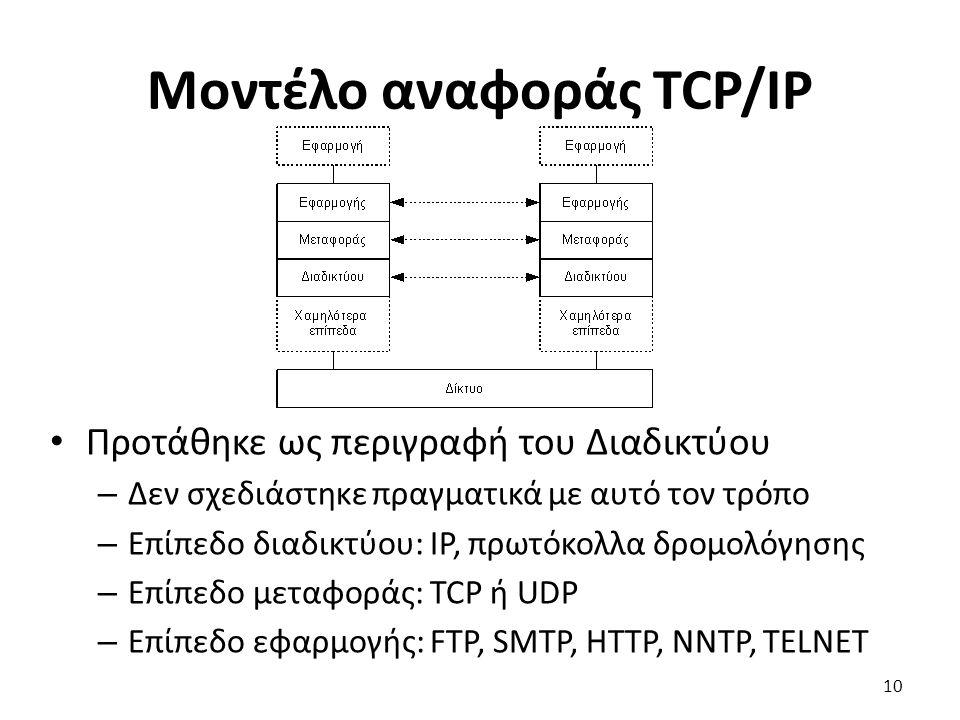 Μοντέλο αναφοράς TCP/IP Προτάθηκε ως περιγραφή του Διαδικτύου – Δεν σχεδιάστηκε πραγματικά με αυτό τον τρόπο – Επίπεδο διαδικτύου: IP, πρωτόκολλα δρομολόγησης – Επίπεδο μεταφοράς: TCP ή UDP – Επίπεδο εφαρμογής: FTP, SMTP, HTTP, NNTP, TELNET 10
