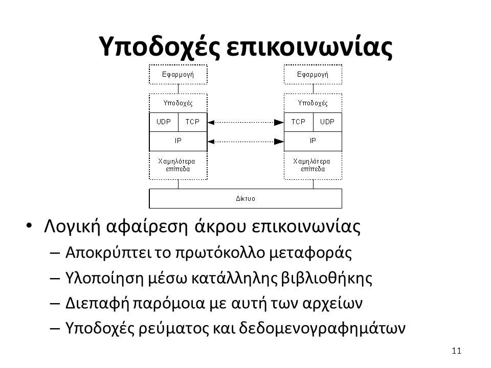 Υποδοχές επικοινωνίας Λογική αφαίρεση άκρου επικοινωνίας – Αποκρύπτει το πρωτόκολλο μεταφοράς – Υλοποίηση μέσω κατάλληλης βιβλιοθήκης – Διεπαφή παρόμοια με αυτή των αρχείων – Υποδοχές ρεύματος και δεδομενογραφημάτων 11