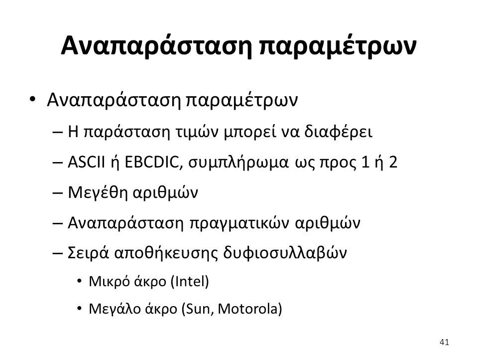 Αναπαράσταση παραμέτρων – Η παράσταση τιμών μπορεί να διαφέρει – ASCII ή EBCDIC, συμπλήρωμα ως προς 1 ή 2 – Μεγέθη αριθμών – Αναπαράσταση πραγματικών αριθμών – Σειρά αποθήκευσης δυφιοσυλλαβών Μικρό άκρο (Intel) Μεγάλο άκρο (Sun, Motorola) 41