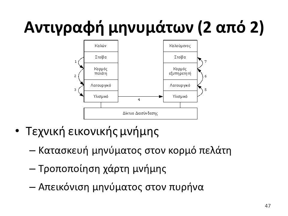 Αντιγραφή μηνυμάτων (2 από 2) Τεχνική εικονικής μνήμης – Κατασκευή μηνύματος στον κορμό πελάτη – Τροποποίηση χάρτη μνήμης – Απεικόνιση μηνύματος στον πυρήνα 47