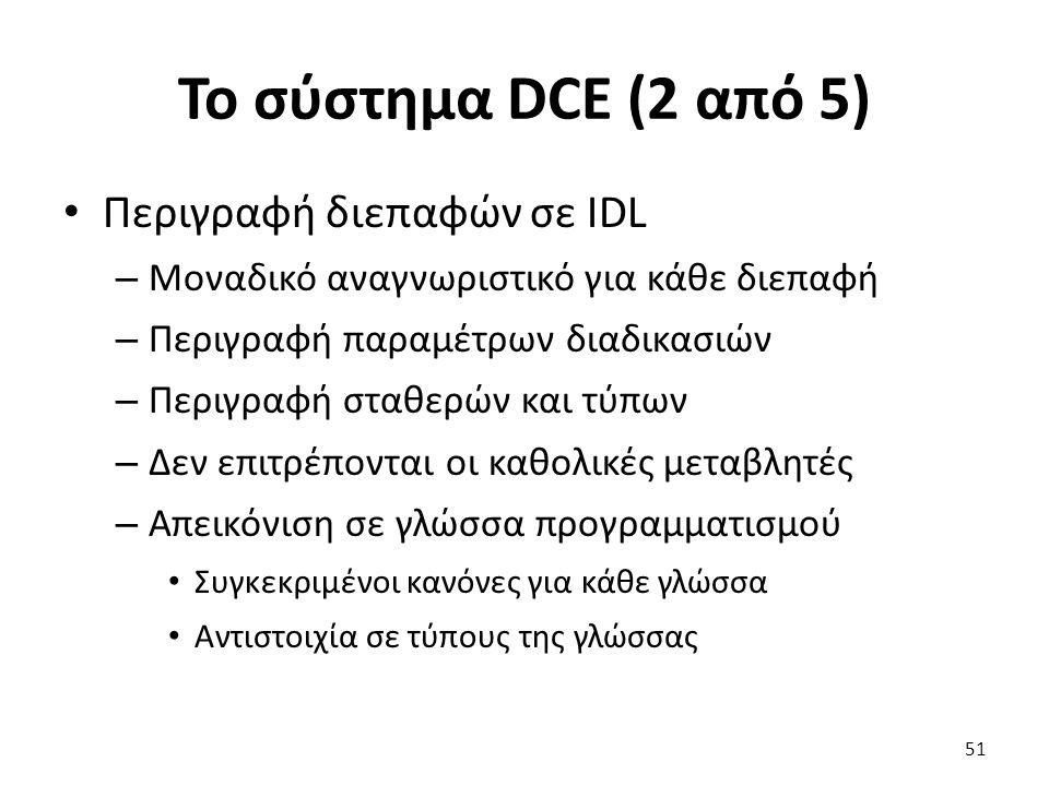 To σύστημα DCE (2 από 5) Περιγραφή διεπαφών σε IDL – Μοναδικό αναγνωριστικό για κάθε διεπαφή – Περιγραφή παραμέτρων διαδικασιών – Περιγραφή σταθερών και τύπων – Δεν επιτρέπονται οι καθολικές μεταβλητές – Απεικόνιση σε γλώσσα προγραμματισμού Συγκεκριμένοι κανόνες για κάθε γλώσσα Αντιστοιχία σε τύπους της γλώσσας 51
