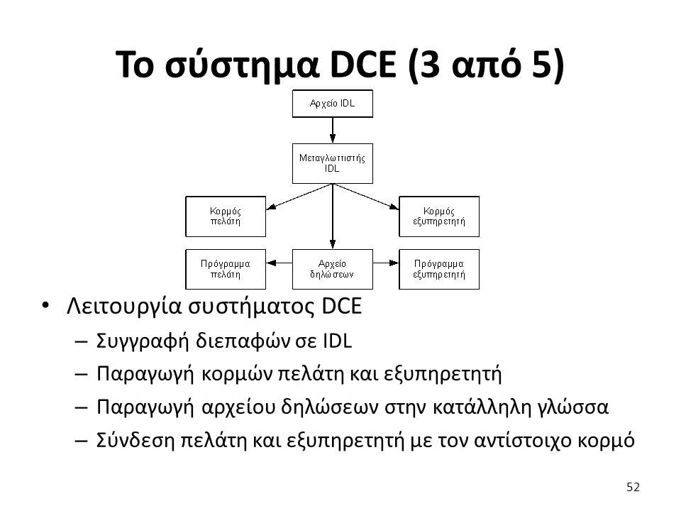 To σύστημα DCE (3 από 5) Λειτουργία συστήματος DCE – Συγγραφή διεπαφών σε IDL – Παραγωγή κορμών πελάτη και εξυπηρετητή – Παραγωγή αρχείου δηλώσεων στην κατάλληλη γλώσσα – Σύνδεση πελάτη και εξυπηρετητή με τον αντίστοιχο κορμό 52