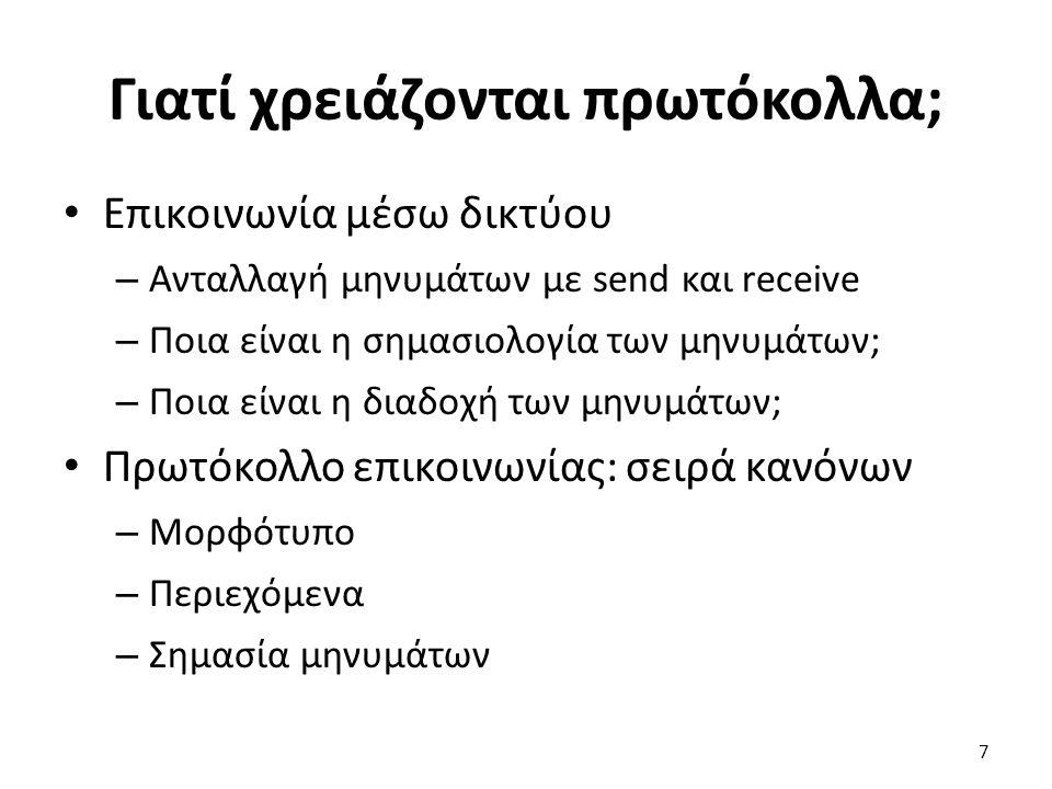 Γιατί χρειάζονται πρωτόκολλα; Επικοινωνία μέσω δικτύου – Ανταλλαγή μηνυμάτων με send και receive – Ποια είναι η σημασιολογία των μηνυμάτων; – Ποια είναι η διαδοχή των μηνυμάτων; Πρωτόκολλο επικοινωνίας: σειρά κανόνων – Μορφότυπο – Περιεχόμενα – Σημασία μηνυμάτων 7