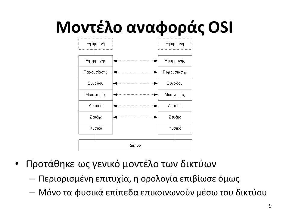 Μοντέλο αναφοράς OSI Προτάθηκε ως γενικό μοντέλο των δικτύων – Περιορισμένη επιτυχία, η ορολογία επιβίωσε όμως – Μόνο τα φυσικά επίπεδα επικοινωνούν μέσω του δικτύου 9