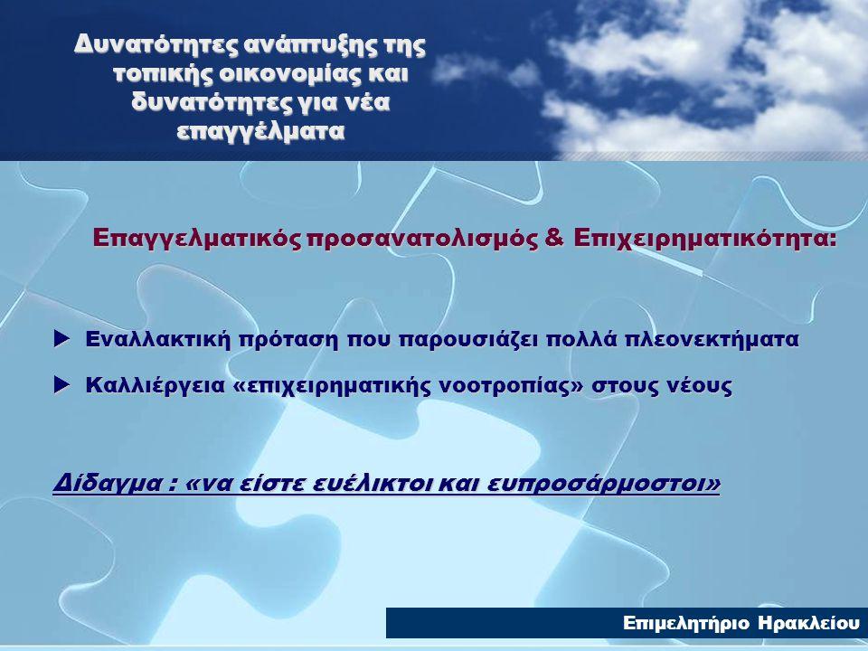 Επιμελητήριο Ηρακλείου Δήμος Καστελλίου Δήμος Καστελλίου Δυνατότητες ανάπτυξης της τοπικής οικονομίας και δυνατότητες για νέα επαγγέλματα Επιμελητήριο Ηρακλείου Επαγγελματικός προσανατολισμός & Επιχειρηματικότητα: Επαγγελματικός προσανατολισμός & Επιχειρηματικότητα:  Εναλλακτική πρόταση που παρουσιάζει πολλά πλεονεκτήματα  Καλλιέργεια «επιχειρηματικής νοοτροπίας» στους νέους Δίδαγμα : «να είστε ευέλικτοι και ευπροσάρμοστοι»