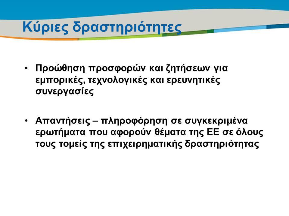 Title of the presentation | Date |11 Κύριες δραστηριότητες Προώθηση προσφορών και ζητήσεων για εμπορικές, τεχνολογικές και ερευνητικές συνεργασίες Απα