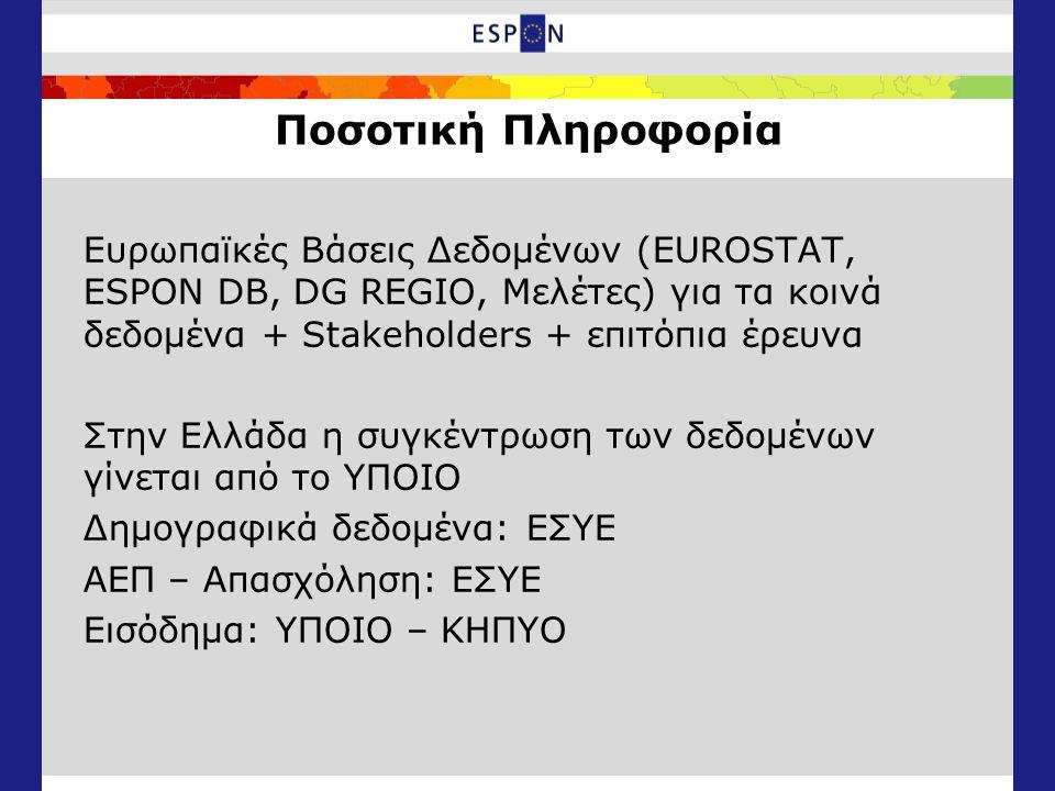 Ποσοτική Πληροφορία Ευρωπαϊκές Βάσεις Δεδομένων (EUROSTAT, ESPON DB, DG REGIO, Μελέτες) για τα κοινά δεδομένα + Stakeholders + επιτόπια έρευνα Στην Ελλάδα η συγκέντρωση των δεδομένων γίνεται από το ΥΠΟΙΟ Δημογραφικά δεδομένα: ΕΣΥΕ ΑΕΠ – Απασχόληση: ΕΣΥΕ Εισόδημα: ΥΠΟΙΟ – ΚΗΠΥΟ
