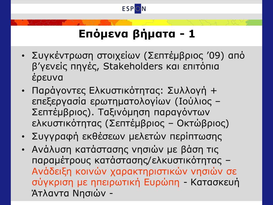 Επόμενα βήματα - 1 Συγκέντρωση στοιχείων (Σεπτέμβριος '09) από β'γενείς πηγές, Stakeholders και επιτόπια έρευνα Παράγοντες Ελκυστικότητας: Συλλογή + επεξεργασία ερωτηματολογίων (Ιούλιος – Σεπτέμβριος).