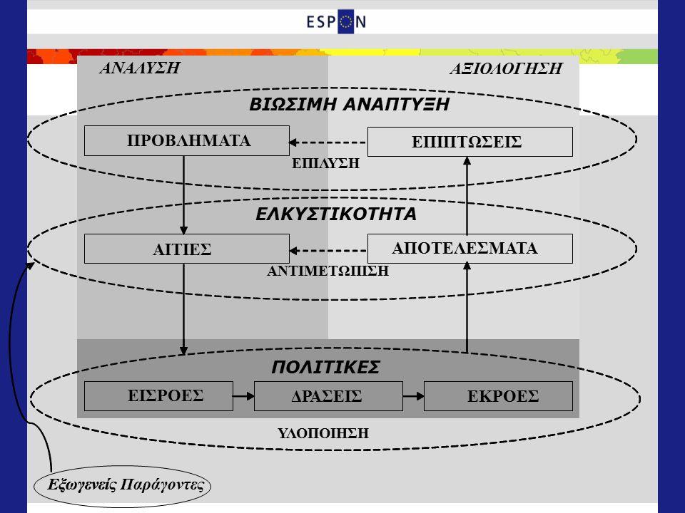 Κατάσταση – Ελκυστικότητα νησιών Προσέγγιση σε 2 επίπεδα: Α) 19 Ευρωπαϊκές Νησιωτικές στατιστικές ενότητες όπου περιλαμβάνονται: οι 4 Ελληνικές Νησιωτικές Περιφέρειες και 8 Νησιωτικοί Νομοί (Λέσβου, Χίου, Σάμου, Κυκλάδων, Δωδεκανήσου, Ζακύνθου, Κεφαλληνίας, Κέρκυρας) Συγκέντρωση δημοσιευμένων στατιστικών δεδομένων (EUROSTAT, ESPON DB, DG REGIO, Μελέτες) και δεδομένων από Stakeholders Διακίνηση Ερωτηματολογίων για Ελκυστικότητα Εγκατάστασης (α) Επιχειρήσεων (β) Νοικοκυριών και (γ) για Βέλτιστες Πρακτικές και Εκτίμηση Ευρωπαϊκών Πολιτικών από Stakeholders σε φορείς