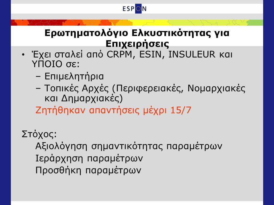 Ερωτηματολόγιο Ελκυστικότητας για Επιχειρήσεις Έχει σταλεί από CRPM, ESIN, INSULEUR και ΥΠΟΙΟ σε: –Επιμελητήρια –Τοπικές Αρχές (Περιφερειακές, Νομαρχιακές και Δημαρχιακές) Ζητήθηκαν απαντήσεις μέχρι 15/7 Στόχος: Αξιολόγηση σημαντικότητας παραμέτρων Ιεράρχηση παραμέτρων Προσθήκη παραμέτρων
