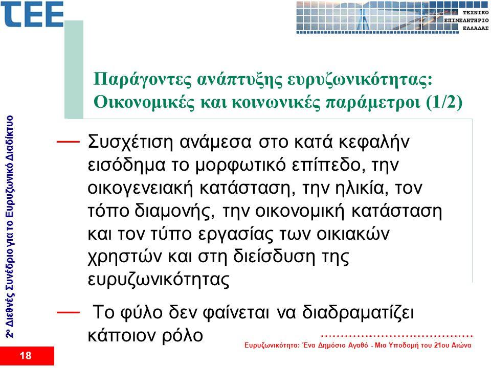 Ευρυζωνικότητα: Ένα Δημόσιο Αγαθό - Μια Υποδομή του 21ου Αιώνα 18 2 ο Διεθνές Συνέδριο για το Eυρυζωνικό Διαδίκτυο — Συσχέτιση ανάμεσα στο κατά κεφαλήν εισόδημα το μορφωτικό επίπεδο, την οικογενειακή κατάσταση, την ηλικία, τον τόπο διαμονής, την οικονομική κατάσταση και τον τύπο εργασίας των οικιακών χρηστών και στη διείσδυση της ευρυζωνικότητας — Το φύλο δεν φαίνεται να διαδραματίζει κάποιον ρόλο Παράγοντες ανάπτυξης ευρυζωνικότητας: Οικονομικές και κοινωνικές παράμετροι (1/2)