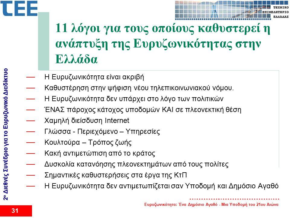 Ευρυζωνικότητα: Ένα Δημόσιο Αγαθό - Μια Υποδομή του 21ου Αιώνα 31 2 ο Διεθνές Συνέδριο για το Eυρυζωνικό Διαδίκτυο 11 λόγοι για τους οποίους καθυστερεί η ανάπτυξη της Ευρυζωνικότητας στην Ελλάδα — Η Ευρυζωνικότητα είναι ακριβή — Καθυστέρηση στην ψήφιση νέου τηλεπικοινωνιακού νόμου.