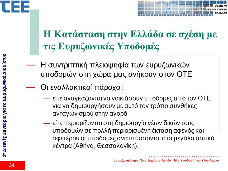 Ευρυζωνικότητα: Ένα Δημόσιο Αγαθό - Μια Υποδομή του 21ου Αιώνα 34 2 ο Διεθνές Συνέδριο για το Eυρυζωνικό Διαδίκτυο Η Κατάσταση στην Ελλάδα σε σχέση με τις Ευρυζωνικές Υποδομές — Η συντριπτική πλειοψηφία των ευρυζωνικών υποδομών στη χώρα μας ανήκουν στον ΟΤΕ — Οι εναλλακτικοί πάροχοι: —είτε αναγκάζονται να νοικιάσουν υποδομές από τον ΟΤΕ για να δημιουργήσουν με αυτό τον τρόπο συνθήκες ανταγωνισμού στην αγορά —είτε περιορίζονται στη δημιουργία νέων δικών τους υποδομών σε πολλή περιορισμένη έκταση αφενός και αφετέρου οι υποδομές αναπτύσσονται στα μεγάλα αστικά κέντρα (Αθήνα, Θεσσαλονίκη).