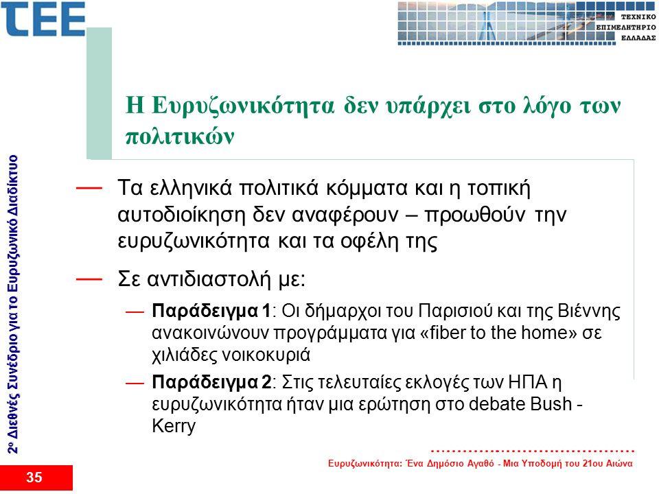 Ευρυζωνικότητα: Ένα Δημόσιο Αγαθό - Μια Υποδομή του 21ου Αιώνα 35 2 ο Διεθνές Συνέδριο για το Eυρυζωνικό Διαδίκτυο Η Ευρυζωνικότητα δεν υπάρχει στο λόγο των πολιτικών — Τα ελληνικά πολιτικά κόμματα και η τοπική αυτοδιοίκηση δεν αναφέρουν – προωθούν την ευρυζωνικότητα και τα οφέλη της — Σε αντιδιαστολή με: —Παράδειγμα 1: Οι δήμαρχοι του Παρισιού και της Βιέννης ανακοινώνουν προγράμματα για «fiber to the home» σε χιλιάδες νοικοκυριά —Παράδειγμα 2: Στις τελευταίες εκλογές των ΗΠΑ η ευρυζωνικότητα ήταν μια ερώτηση στο debate Bush - Kerry