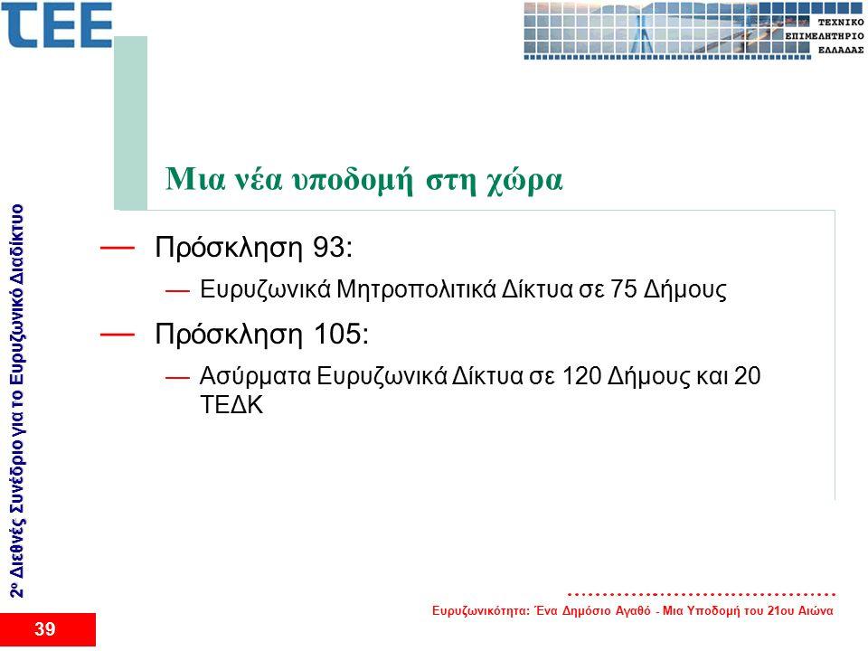 Ευρυζωνικότητα: Ένα Δημόσιο Αγαθό - Μια Υποδομή του 21ου Αιώνα 39 2 ο Διεθνές Συνέδριο για το Eυρυζωνικό Διαδίκτυο Μια νέα υποδομή στη χώρα — Πρόσκληση 93: —Ευρυζωνικά Μητροπολιτικά Δίκτυα σε 75 Δήμους — Πρόσκληση 105: —Ασύρματα Ευρυζωνικά Δίκτυα σε 120 Δήμους και 20 ΤΕΔΚ