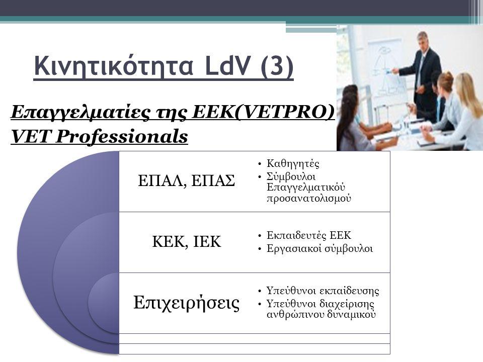 Κινητικότητα LdV (3) Επαγγελματίες της ΕΕΚ(VETPRO) VET Professionals ΕΠΑΛ, ΕΠΑΣ ΚΕΚ, ΙΕΚ Επιχειρήσεις Καθηγητές Σύμβουλοι Επαγγελματικόύ προσανατολισμού Εκπαιδευτές ΕΕΚ Εργασιακοί σύμβουλοι Υπεύθυνοι εκπαίδευσης Υπεύθυνοι διαχείρισης ανθρώπινου δυναμικού