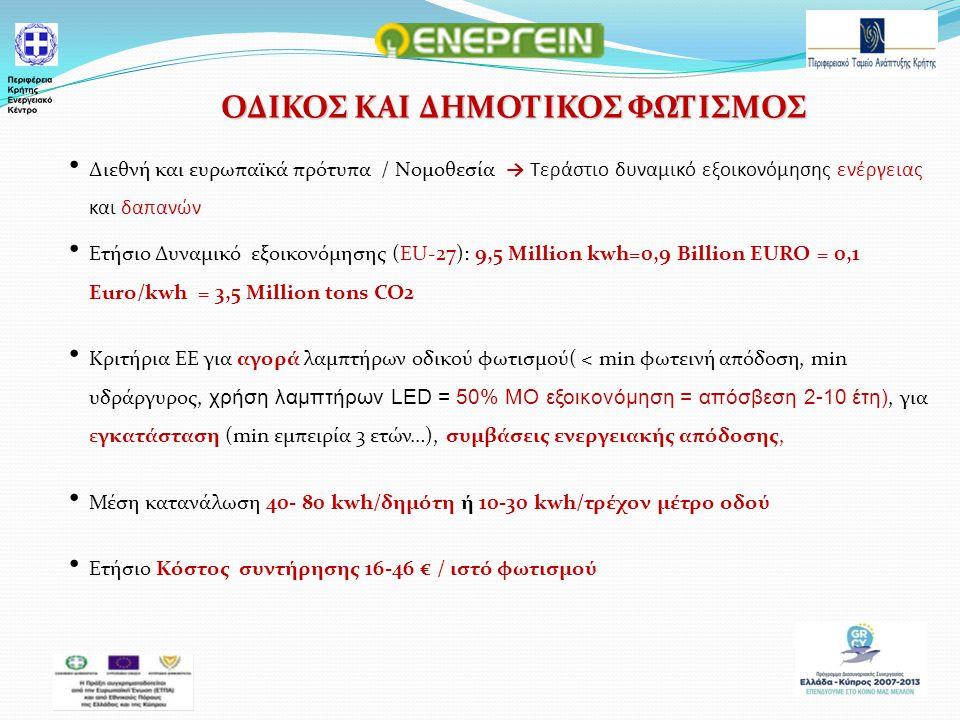 ΟΔΙΚΟΣ ΚΑΙ ΔΗΜΟΤΙΚΟΣ ΦΩΤΙΣΜΟΣ Διεθνή και ευρωπαϊκά πρότυπα / Νομοθεσία → Τεράστιο δυναμικό εξοικονόμησης ενέργειας και δαπανών Ετήσιο Δυναμικό εξοικονόμησης (EU-27): 9,5 Million kwh=0,9 Billion EURO = 0,1 Euro/kwh = 3,5 Million tons CO2 Κριτήρια ΕΕ για αγορά λαμπτήρων οδικού φωτισμού( < min φωτεινή απόδοση, min υδράργυρος, χρήση λαμπτήρων LED = 50% MO εξοικονόμηση = απόσβεση 2-10 έτη), για εγκατάσταση (min εμπειρία 3 ετών…), συμβάσεις ενεργειακής απόδοσης, Μέση κατανάλωση 40- 80 kwh/δημότη ή 10-30 kwh/τρέχον μέτρο οδού Ετήσιο Κόστος συντήρησης 16-46 € / ιστό φωτισμού