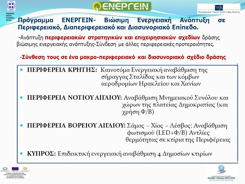 ΠΕΡΙΦΕΡΕΙΑ ΚΡΗΤΗΣ: Καινοτόμα Ενεργειακή αναβάθμιση της σήραγγας Σταλίδας και των κόμβων αεροδρομίων Ηρακλείου και Χανίων ΠΕΡΙΦΕΡΕΙΑ ΝΟΤΙΟΥ ΑΙΓΑΙΟΥ: Αναβάθμιση Μνημειακού Συνόλου και χώρων της πλατείας Δημοκρατίας (και χρήση Φ/Β) ΠΕΡΙΦΕΡΕΙΑ ΒΟΡΕΙΟΥ ΑΙΓΑΙΟΥ: Σάμος – Χίος – Λέσβος: Αναβάθμιση φωτισμού (LED+Φ/Β) Αντλίες θερμότητας σε κτίρια της Περιφέρειας ΚΥΠΡΟΣ: Επιδεικτική ενεργειακή αναβάθμιση 4 Δημοσίων κτιρίων -Ανάπτυξη περιφερειακών στρατηγικών και επιχειρησιακών σχεδίων δράσης βιώσιμης ενεργειακής ανάπτυξης-Σύνδεση με άλλες περιφερειακές προτεραιότητες.