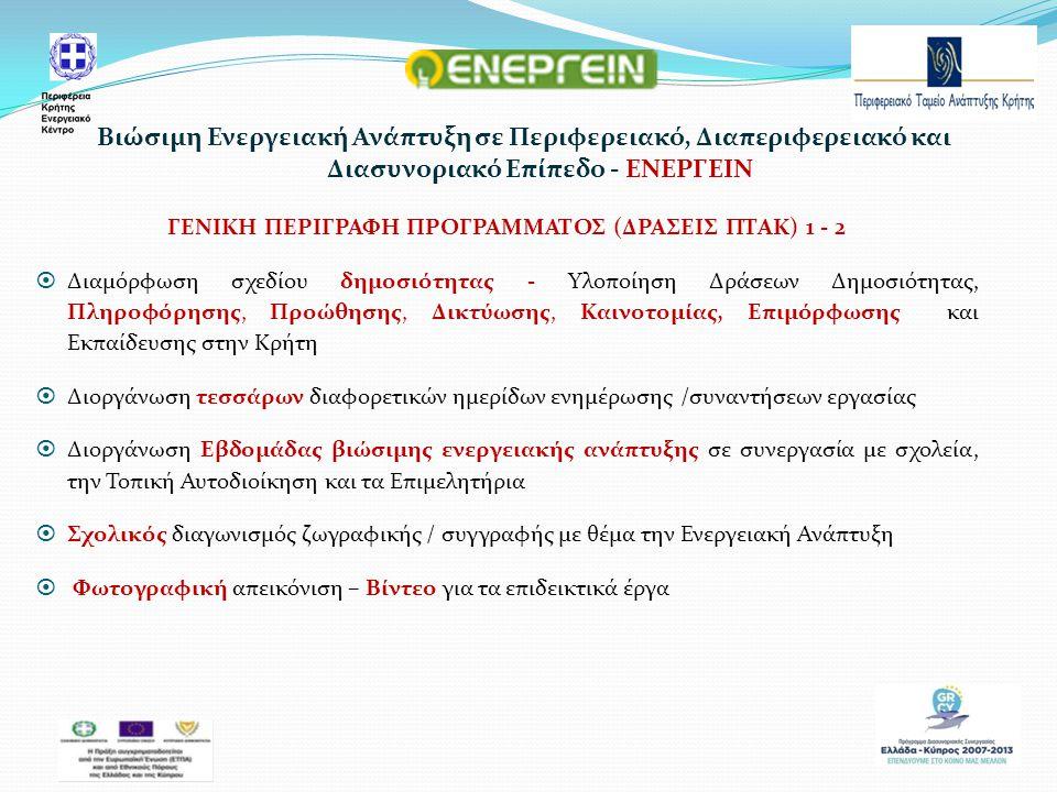 ΓΕΝΙΚΗ ΠΕΡΙΓΡΑΦΗ ΠΡΟΓΡΑΜΜΑΤΟΣ (ΔΡΑΣΕΙΣ ΠΤΑΚ) 1 - 2  Διαμόρφωση σχεδίου δημοσιότητας - Υλοποίηση Δράσεων Δημοσιότητας, Πληροφόρησης, Προώθησης, Δικτύωσης, Καινοτομίας, Επιμόρφωσης και Εκπαίδευσης στην Κρήτη  Διοργάνωση τεσσάρων διαφορετικών ημερίδων ενημέρωσης /συναντήσεων εργασίας  Διοργάνωση Εβδομάδας βιώσιμης ενεργειακής ανάπτυξης σε συνεργασία με σχολεία, την Τοπική Αυτοδιοίκηση και τα Επιμελητήρια  Σχολικός διαγωνισμός ζωγραφικής / συγγραφής με θέμα την Ενεργειακή Ανάπτυξη  Φωτογραφική απεικόνιση – Βίντεο για τα επιδεικτικά έργα Βιώσιμη Ενεργειακή Ανάπτυξη σε Περιφερειακό, Διαπεριφερειακό και Διασυνοριακό Επίπεδο - ΕΝΕΡΓΕΙΝ