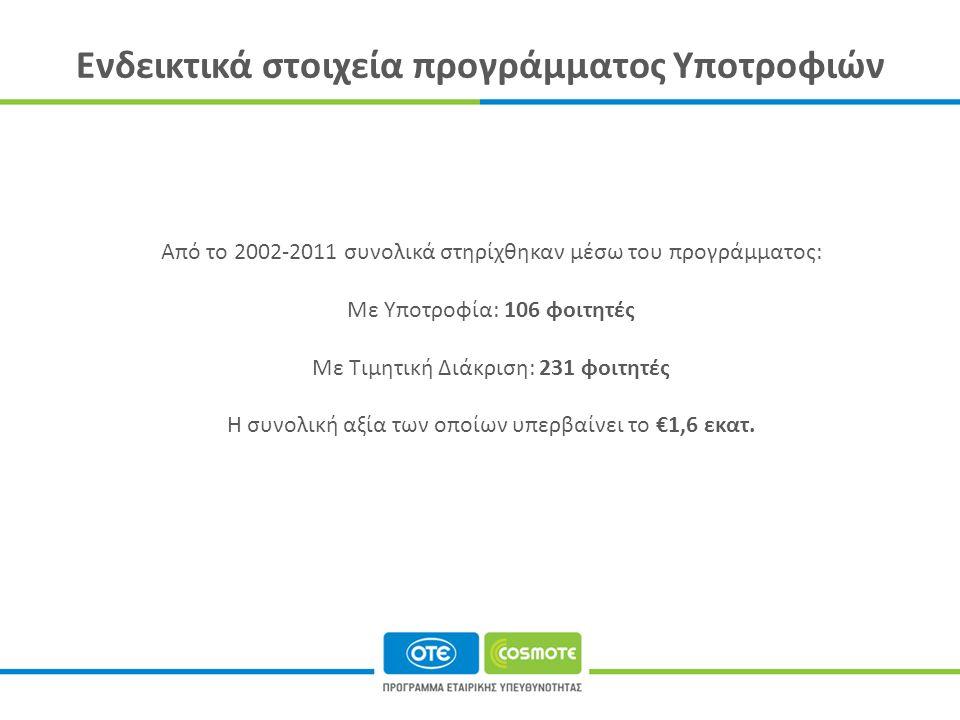 Ενδεικτικά στοιχεία προγράμματος Υποτροφιών Από το 2002-2011 συνολικά στηρίχθηκαν μέσω του προγράμματος: Με Υποτροφία: 106 φοιτητές Με Τιμητική Διάκριση: 231 φοιτητές Η συνολική αξία των οποίων υπερβαίνει το €1,6 εκατ.