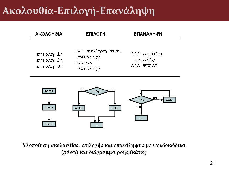 Υλοποίηση ακολουθίας, επιλογής και επανάληψης με ψευδοκώδικα (πάνω) και διάγραμμα ροής (κάτω) Ακολουθία-Επιλογή-Επανάληψη 21