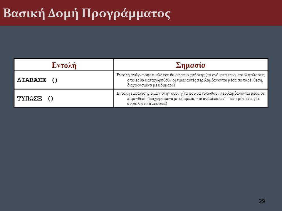 Βασική Δομή Προγράμματος ΕντολήΣημασία ΔΙΑΒΑΣΕ () Εντολή ανάγνωσης τιμών που θα δώσει ο χρήστης (τα ονόματα των μεταβλητών στις οποίες θα καταχωρηθούν