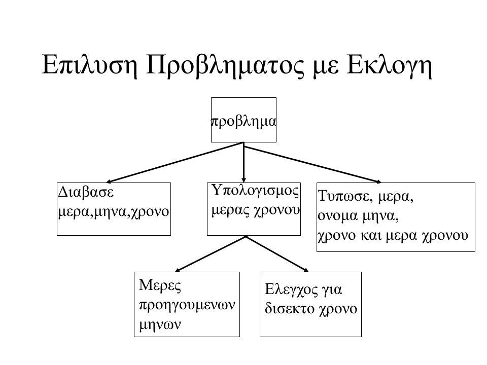 /* ypologismos meras xronoy */ mera_xronoy = meres_pou_perasan(minas); + mera_mina; if (disektos_xronos(year) && minas>2) mera_xronoy = mera_xronoy + 1;