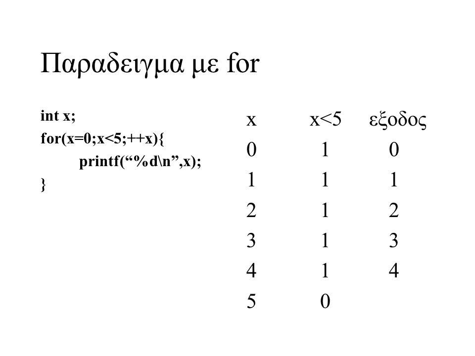 Παραδειγμα με for int x; for(x=0;x<5;++x){ printf( %d\n ,x); } x x<5 εξοδος 0 10 1 11 2 12 3 13 4 14 5 0