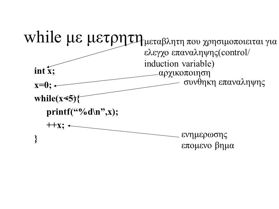 while με μετρητη int x; x=0; while(x<5){ printf( %d\n ,x); ++x; } αρχικοποιηση συνθηκη επαναληψης μεταβλητη που χρησιμοπoιειται για ελεγχο επαναληψης(control/ induction variable) ενημερωσης επομενο βημα