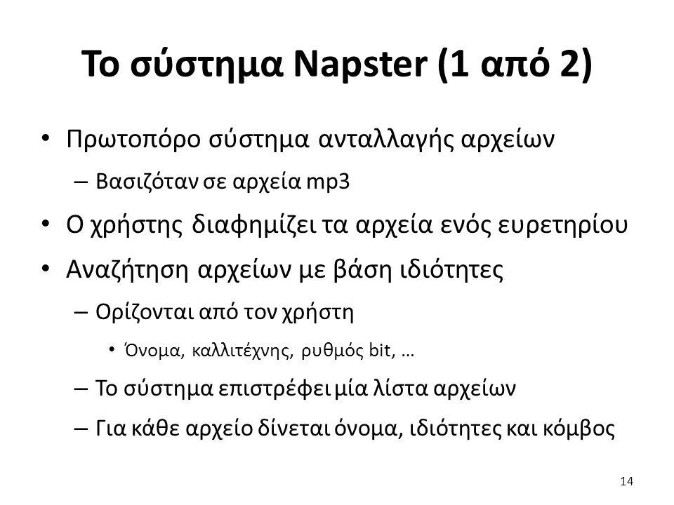 Το σύστημα Napster (1 από 2) Πρωτοπόρο σύστημα ανταλλαγής αρχείων – Βασιζόταν σε αρχεία mp3 Ο χρήστης διαφημίζει τα αρχεία ενός ευρετηρίου Αναζήτηση αρχείων με βάση ιδιότητες – Ορίζονται από τον χρήστη Όνομα, καλλιτέχνης, ρυθμός bit, … – Το σύστημα επιστρέφει μία λίστα αρχείων – Για κάθε αρχείο δίνεται όνομα, ιδιότητες και κόμβος 14