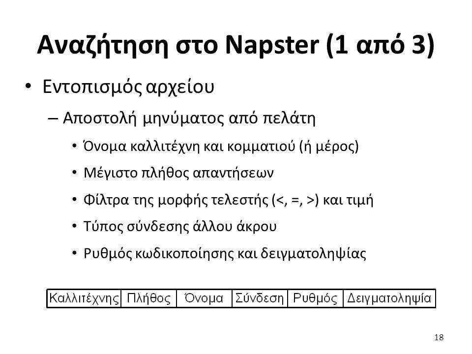 Αναζήτηση στο Napster (1 από 3) Εντοπισμός αρχείου – Αποστολή μηνύματος από πελάτη Όνομα καλλιτέχνη και κομματιού (ή μέρος) Μέγιστο πλήθος απαντήσεων Φίλτρα της μορφής τελεστής ( ) και τιμή Τύπος σύνδεσης άλλου άκρου Ρυθμός κωδικοποίησης και δειγματοληψίας 18