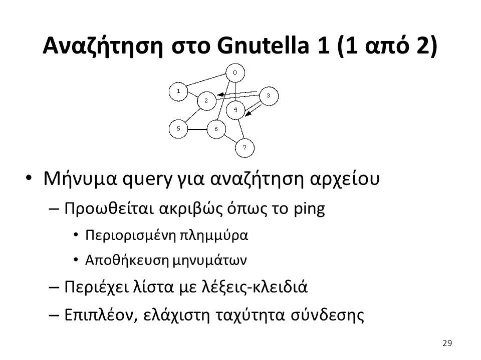 Αναζήτηση στο Gnutella 1 (1 από 2) Μήνυμα query για αναζήτηση αρχείου – Προωθείται ακριβώς όπως το ping Περιορισμένη πλημμύρα Αποθήκευση μηνυμάτων – Περιέχει λίστα με λέξεις-κλειδιά – Επιπλέον, ελάχιστη ταχύτητα σύνδεσης 29
