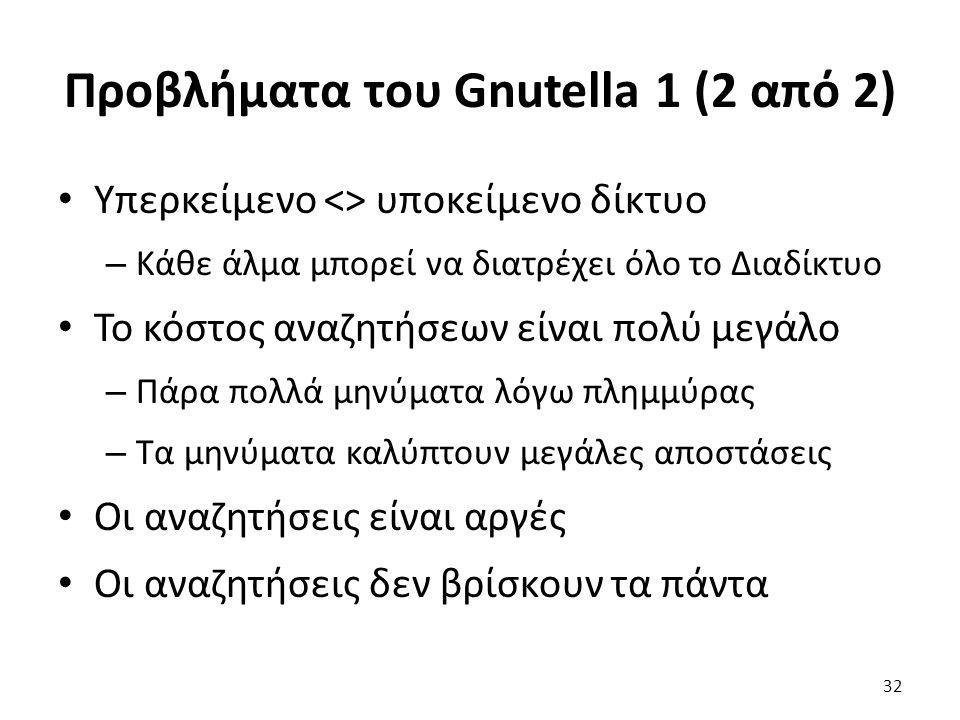 Προβλήματα του Gnutella 1 (2 από 2) Υπερκείμενο <> υποκείμενο δίκτυο – Κάθε άλμα μπορεί να διατρέχει όλο το Διαδίκτυο Το κόστος αναζητήσεων είναι πολύ μεγάλο – Πάρα πολλά μηνύματα λόγω πλημμύρας – Τα μηνύματα καλύπτουν μεγάλες αποστάσεις Οι αναζητήσεις είναι αργές Οι αναζητήσεις δεν βρίσκουν τα πάντα 32