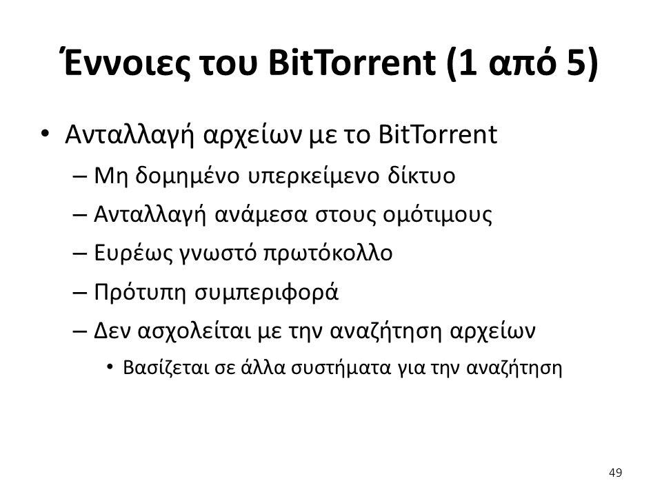 Έννοιες του BitTorrent (1 από 5) Ανταλλαγή αρχείων με το BitTorrent – Μη δομημένο υπερκείμενο δίκτυο – Ανταλλαγή ανάμεσα στους ομότιμους – Ευρέως γνωστό πρωτόκολλο – Πρότυπη συμπεριφορά – Δεν ασχολείται με την αναζήτηση αρχείων Βασίζεται σε άλλα συστήματα για την αναζήτηση 49