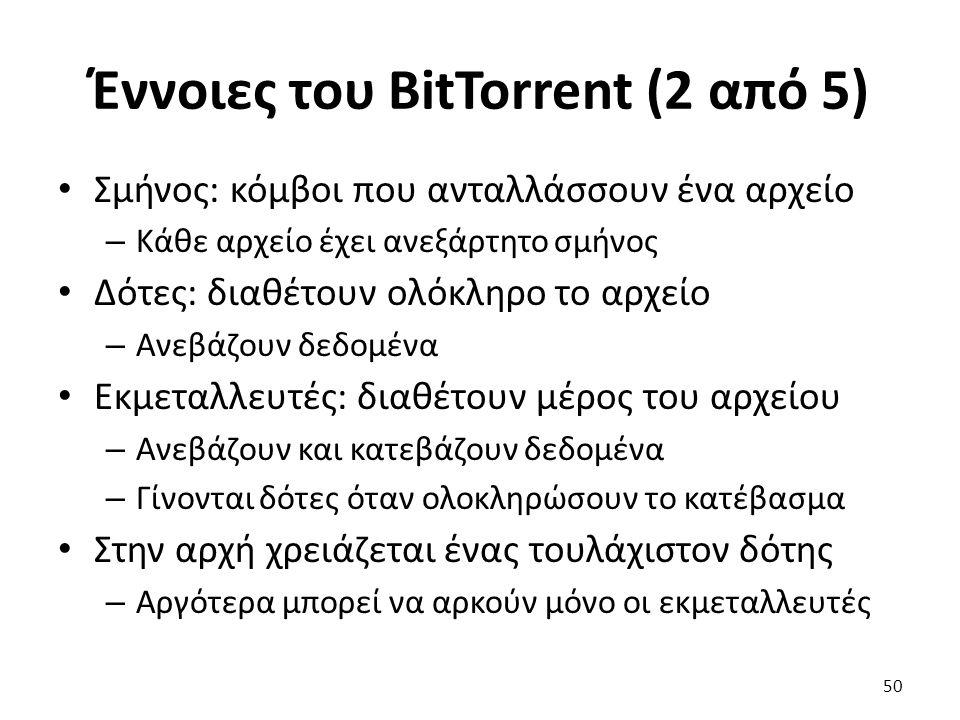 Έννοιες του BitTorrent (2 από 5) Σμήνος: κόμβοι που ανταλλάσσουν ένα αρχείο – Κάθε αρχείο έχει ανεξάρτητο σμήνος Δότες: διαθέτουν ολόκληρο το αρχείο – Ανεβάζουν δεδομένα Εκμεταλλευτές: διαθέτουν μέρος του αρχείου – Ανεβάζουν και κατεβάζουν δεδομένα – Γίνονται δότες όταν ολοκληρώσουν το κατέβασμα Στην αρχή χρειάζεται ένας τουλάχιστον δότης – Αργότερα μπορεί να αρκούν μόνο οι εκμεταλλευτές 50