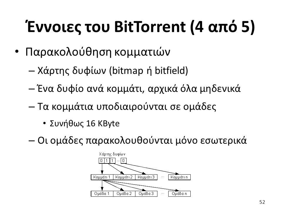 Έννοιες του BitTorrent (4 από 5) Παρακολούθηση κομματιών – Χάρτης δυφίων (bitmap ή bitfield) – Ένα δυφίο ανά κομμάτι, αρχικά όλα μηδενικά – Τα κομμάτια υποδιαιρούνται σε ομάδες Συνήθως 16 KByte – Οι ομάδες παρακολουθούνται μόνο εσωτερικά 52