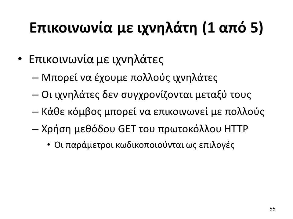 Επικοινωνία με ιχνηλάτη (1 από 5) Επικοινωνία με ιχνηλάτες – Μπορεί να έχουμε πολλούς ιχνηλάτες – Οι ιχνηλάτες δεν συγχρονίζονται μεταξύ τους – Κάθε κόμβος μπορεί να επικοινωνεί με πολλούς – Χρήση μεθόδου GET του πρωτοκόλλου HTTP Οι παράμετροι κωδικοποιούνται ως επιλογές 55