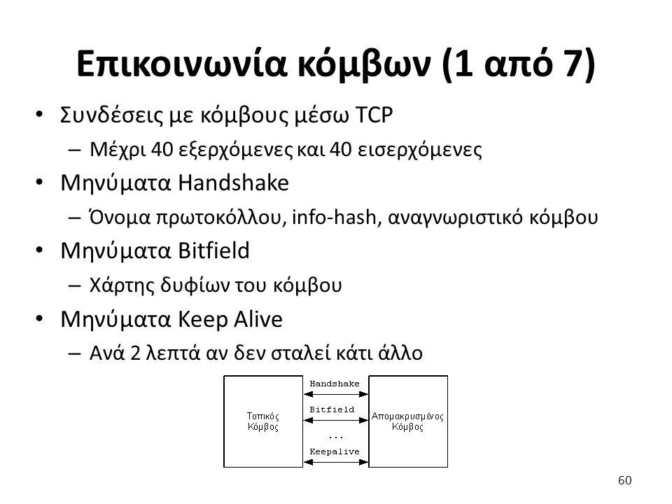 Επικοινωνία κόμβων (1 από 7) Συνδέσεις με κόμβους μέσω TCP – Μέχρι 40 εξερχόμενες και 40 εισερχόμενες Μηνύματα Handshake – Όνομα πρωτοκόλλου, info-hash, αναγνωριστικό κόμβου Μηνύματα Bitfield – Χάρτης δυφίων του κόμβου Μηνύματα Keep Alive – Ανά 2 λεπτά αν δεν σταλεί κάτι άλλο 60
