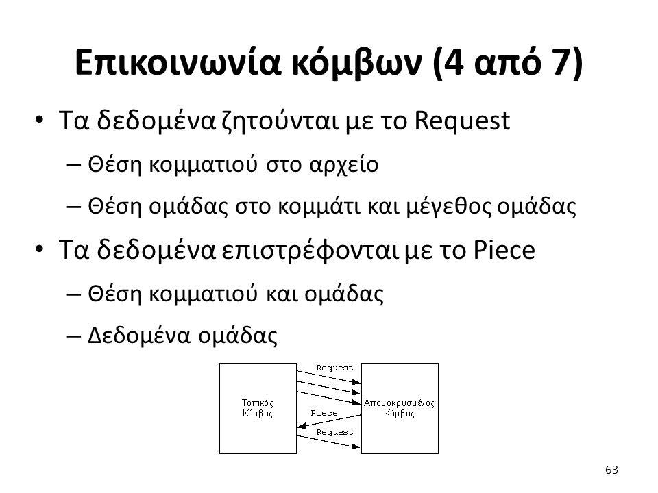 Επικοινωνία κόμβων (4 από 7) Τα δεδομένα ζητούνται με το Request – Θέση κομματιού στο αρχείο – Θέση ομάδας στο κομμάτι και μέγεθος ομάδας Τα δεδομένα επιστρέφονται με το Piece – Θέση κομματιού και ομάδας – Δεδομένα ομάδας 63