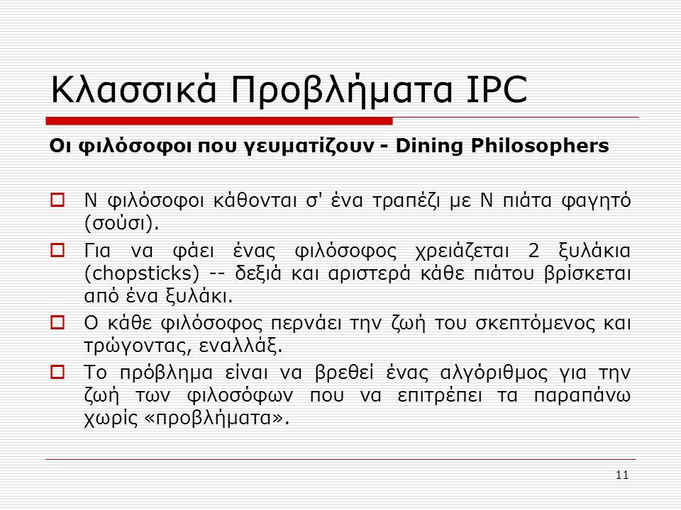 11 Κλασσικά Προβλήματα IPC Οι φιλόσοφοι που γευματίζουν - Dining Philosophers  N φιλόσοφοι κάθονται σ' ένα τραπέζι με N πιάτα φαγητό (σούσι).  Για ν