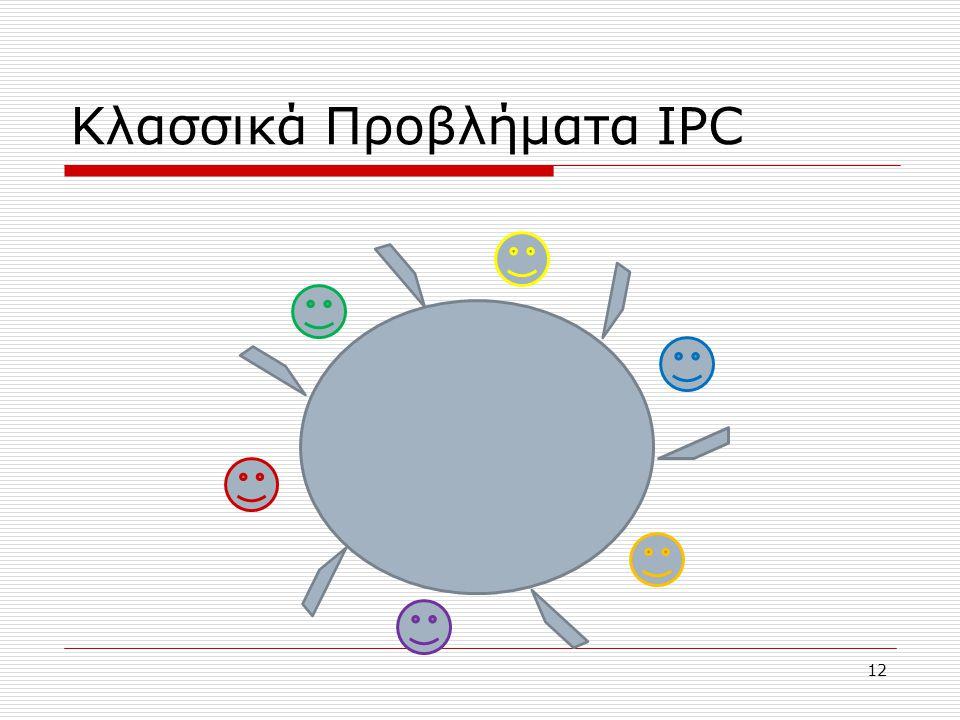 Κλασσικά Προβλήματα IPC 12