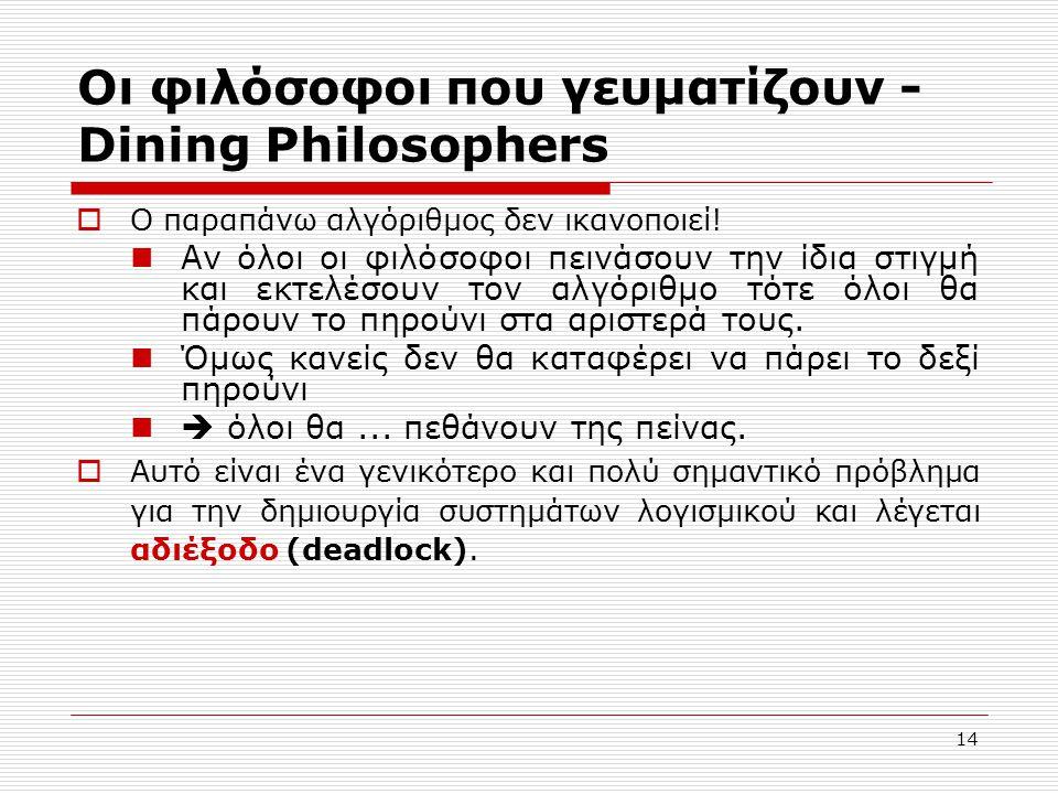 14 Οι φιλόσοφοι που γευματίζουν - Dining Philosophers  Ο παραπάνω αλγόριθμος δεν ικανοποιεί! Αν όλοι οι φιλόσοφοι πεινάσουν την ίδια στιγμή και εκτελ