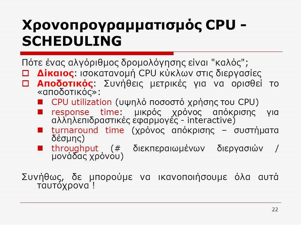 22 Χρονοπρογραμματισμός CPU - SCHEDULING Πότε ένας αλγόριθμος δρομολόγησης είναι